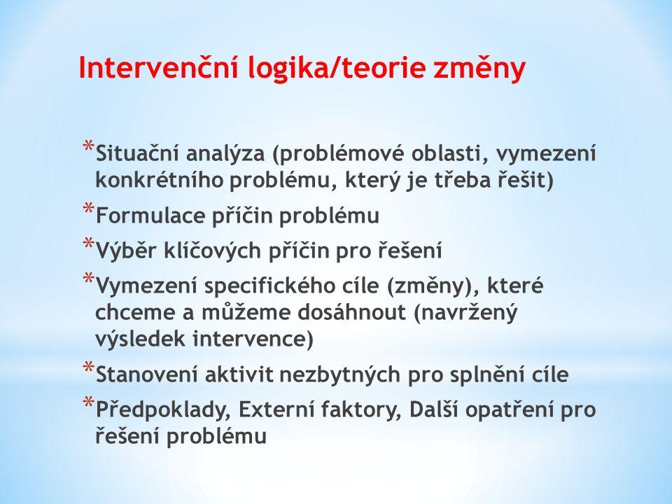 * Situační analýza (problémové oblasti, vymezení konkrétního problému, který je třeba řešit) * Formulace příčin problému * Výběr klíčových příčin pro