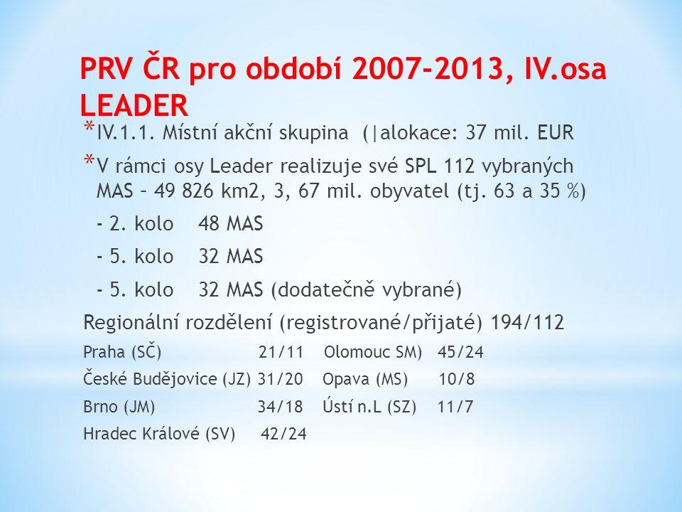 PRV ČR pro období 2007-2013, IV.osa LEADER * IV.1.1. Místní akční skupina (|alokace: 37 mil. EUR * V rámci osy Leader realizuje své SPL 112 vybraných