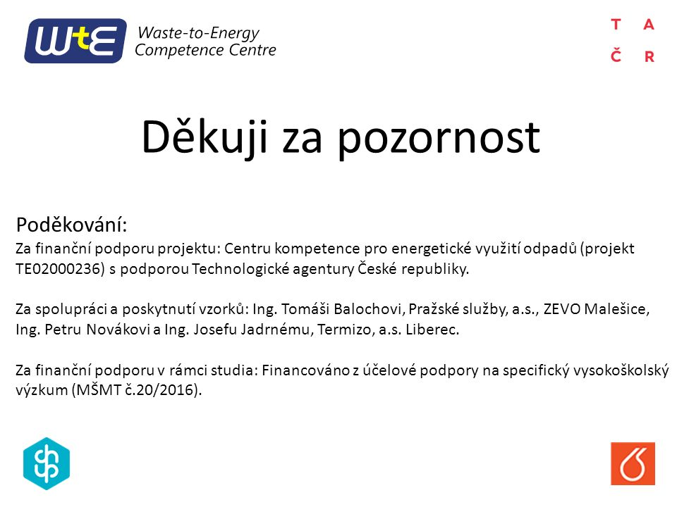 Děkuji za pozornost Poděkování: Za finanční podporu projektu: Centru kompetence pro energetické využití odpadů (projekt TE02000236) s podporou Technologické agentury České republiky.