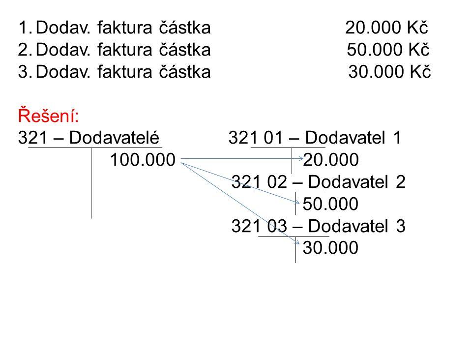 1.Dodav. faktura částka 20.000 Kč 2.Dodav. faktura částka 50.000 Kč 3.Dodav.