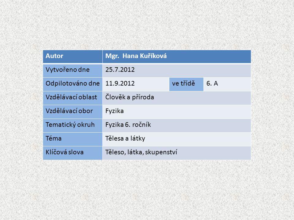 AutorMgr. Hana Kuříková Vytvořeno dne25.7.2012 Odpilotováno dne11.9.2012ve třídě6.