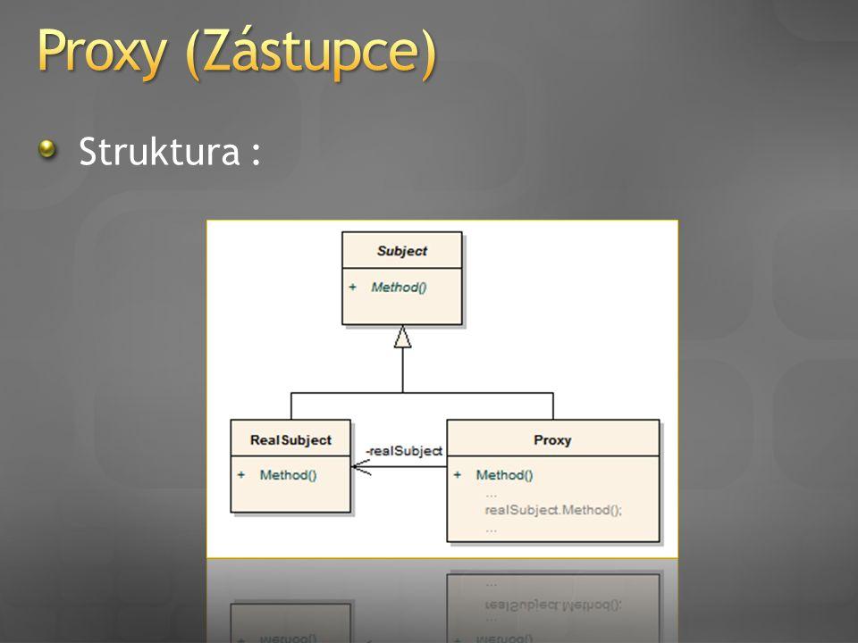 Struktura :