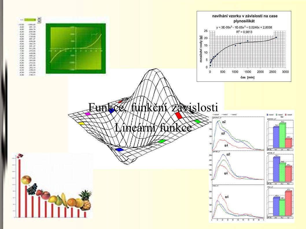 Funkce, funkční závislosti Lineární funkce