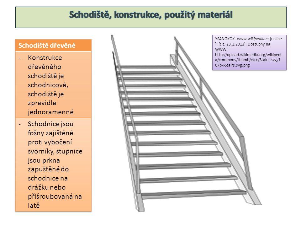 YSANGKOK. www.wikipedia.cz [online ]. [cit. 23.1.2013].