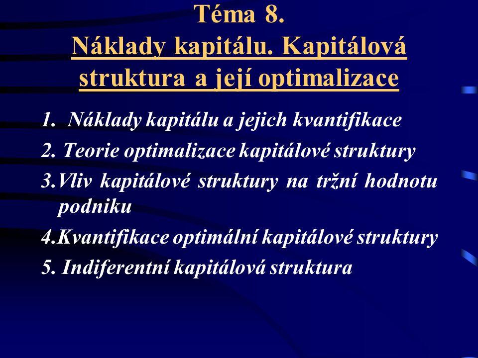 Téma 8. Náklady kapitálu. Kapitálová struktura a její optimalizace 1. Náklady kapitálu a jejich kvantifikace 2. Teorie optimalizace kapitálové struktu