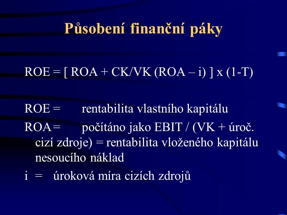 Působení finanční páky ROE = [ ROA + CK/VK (ROA – i) ] x (1-T) ROE=rentabilita vlastního kapitálu ROA=počítáno jako EBIT / (VK + úroč. cizí zdroje) =