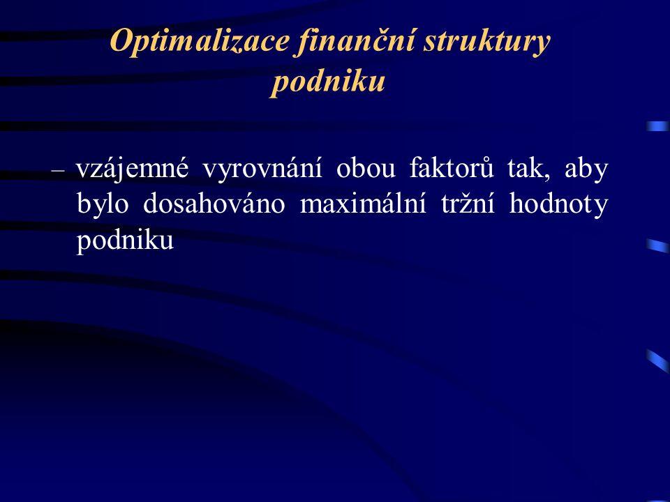 Optimalizace finanční struktury podniku – vzájemné vyrovnání obou faktorů tak, aby bylo dosahováno maximální tržní hodnoty podniku
