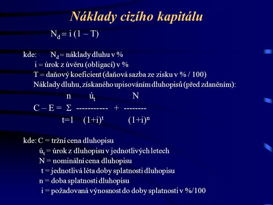 Náklady cizího kapitálu N d  i (1 – T) kde:N d  náklady dluhu v  i  úrok z úvěru (obligací) v  T  daňový koeficient (daňová sazba ze zisku v  / 100) Náklady dluhu, získaného upisováním dluhopisů (před zdaněním): n ú t N C – E =  ----------- + -------- t=1 (1+i) t (1+i) n kde: C = tržní cena dluhopisu ú t = úrok z dluhopisu v jednotlivých letech N = nominální cena dluhopisu t = jednotlivá léta doby splatnosti dluhopisu n = doba splatnosti dluhopisu i = požadovaná výnosnost do doby splatnosti v %/100
