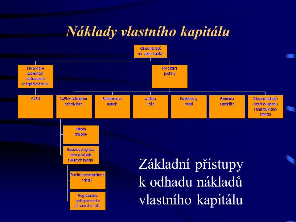 Náklady vlastního kapitálu Základní přístupy k odhadu nákladů vlastního kapitálu
