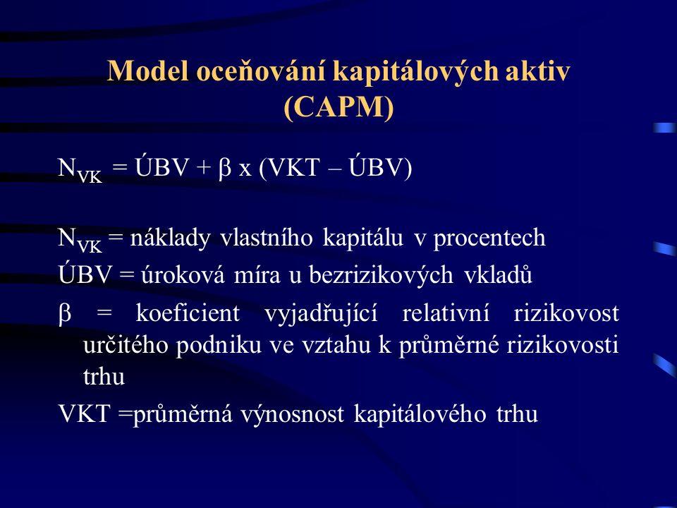 Model oceňování kapitálových aktiv (CAPM) N VK = ÚBV +  x (VKT – ÚBV) N VK = náklady vlastního kapitálu v procentech ÚBV = úroková míra u bezrizikových vkladů  = koeficient vyjadřující relativní rizikovost určitého podniku ve vztahu k průměrné rizikovosti trhu VKT =průměrná výnosnost kapitálového trhu