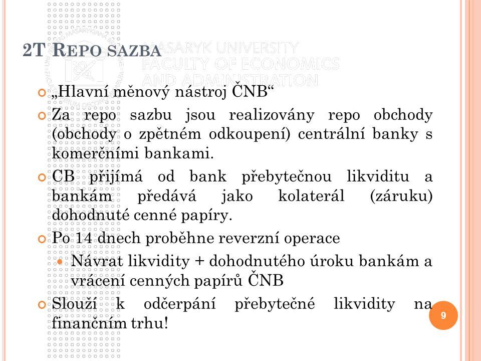 """2T R EPO SAZBA """"Hlavní měnový nástroj ČNB"""" Za repo sazbu jsou realizovány repo obchody (obchody o zpětném odkoupení) centrální banky s komerčními bank"""