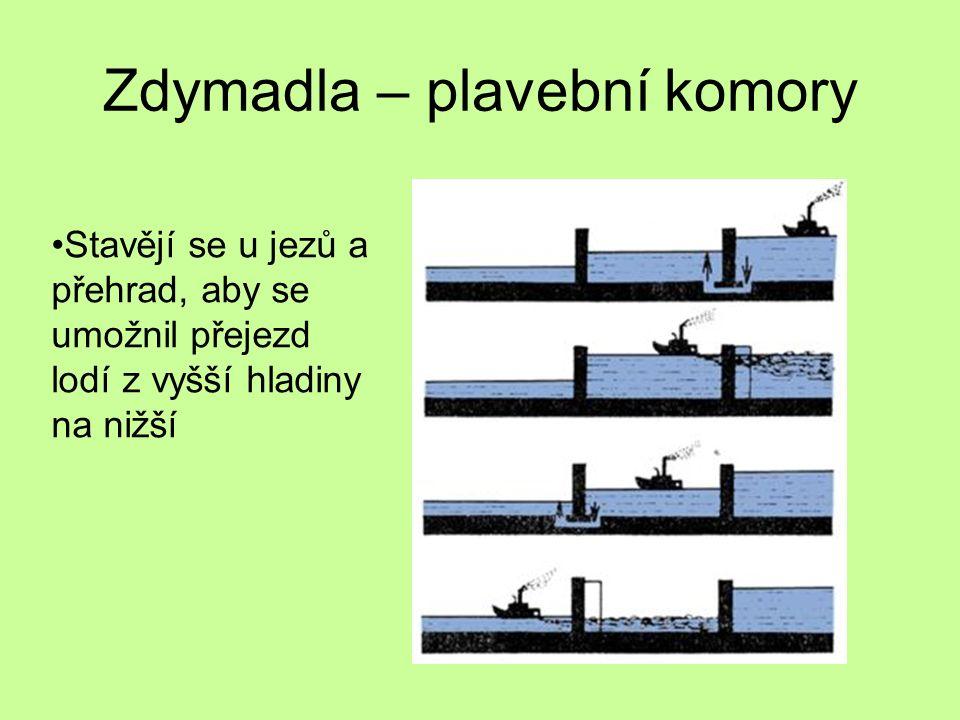Zdymadla – plavební komory Stavějí se u jezů a přehrad, aby se umožnil přejezd lodí z vyšší hladiny na nižší