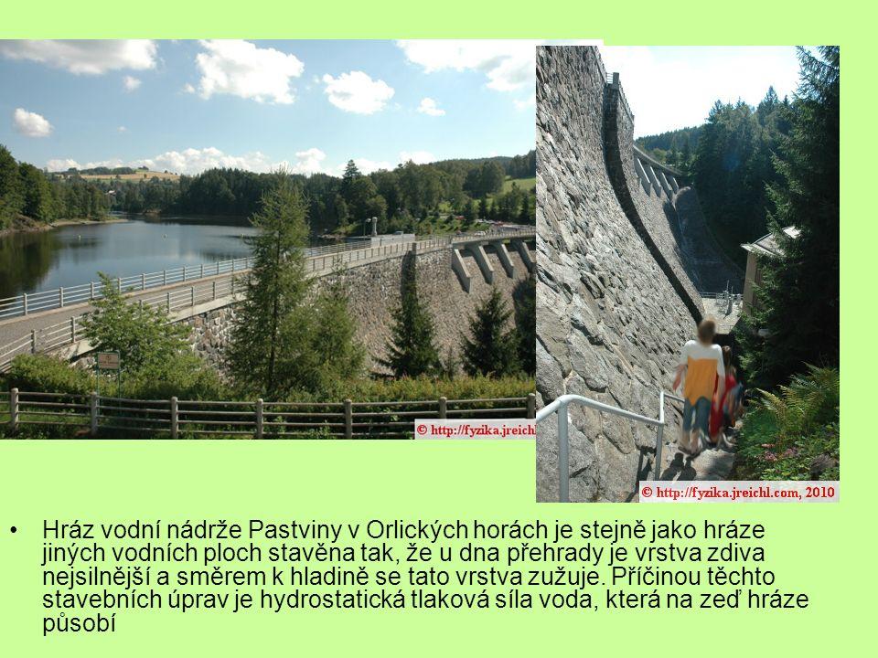 Hráz vodní nádrže Pastviny v Orlických horách je stejně jako hráze jiných vodních ploch stavěna tak, že u dna přehrady je vrstva zdiva nejsilnější a směrem k hladině se tato vrstva zužuje.