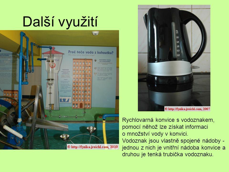 Další využití Rychlovarná konvice s vodoznakem, pomocí něhož lze získat informaci o množství vody v konvici.