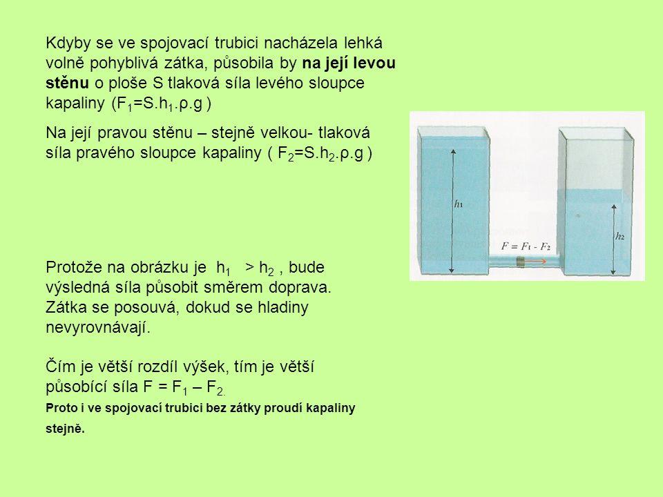 Kdyby se ve spojovací trubici nacházela lehká volně pohyblivá zátka, působila by na její levou stěnu o ploše S tlaková síla levého sloupce kapaliny (F 1 =S.h 1.ρ.g ) Na její pravou stěnu – stejně velkou- tlaková síla pravého sloupce kapaliny ( F 2 =S.h 2.ρ.g ) Protože na obrázku je h 1 > h 2, bude výsledná síla působit směrem doprava.
