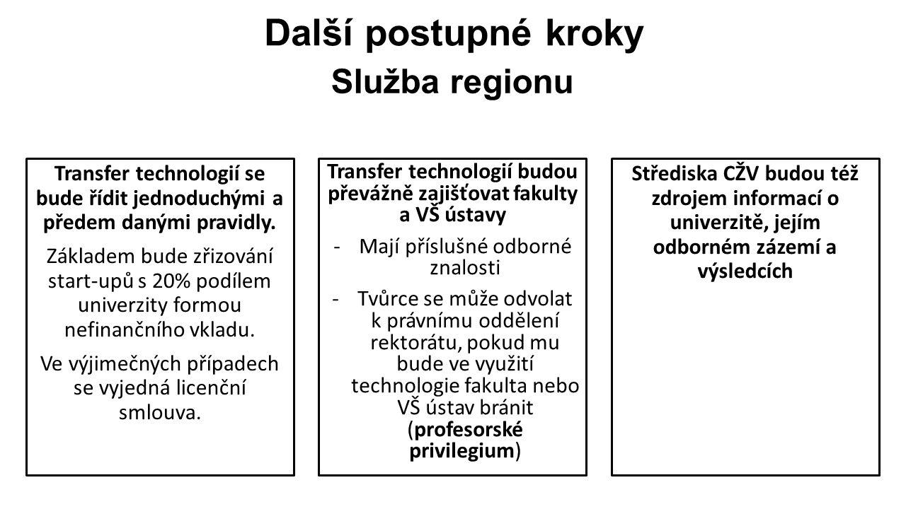 Další postupné kroky Služba regionu Transfer technologií se bude řídit jednoduchými a předem danými pravidly.