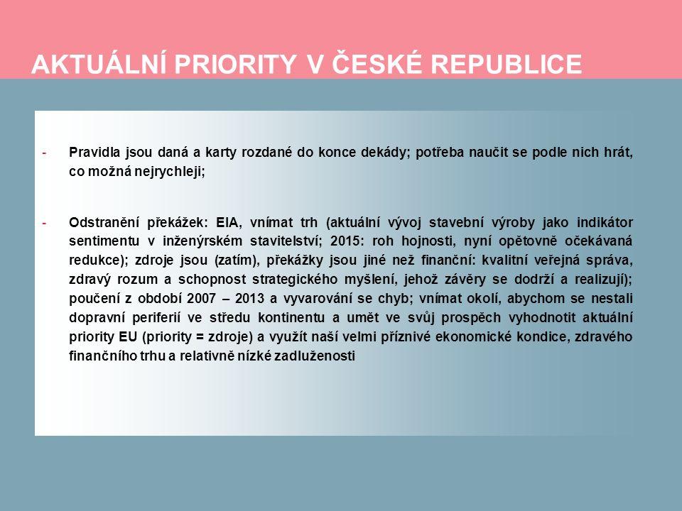AKTUÁLNÍ PRIORITY V ČESKÉ REPUBLICE -Pravidla jsou daná a karty rozdané do konce dekády; potřeba naučit se podle nich hrát, co možná nejrychleji; -Ods