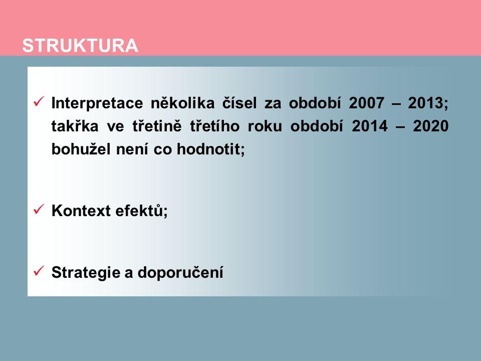 STRUKTURA Interpretace několika čísel za období 2007 – 2013; takřka ve třetině třetího roku období 2014 – 2020 bohužel není co hodnotit; Kontext efekt