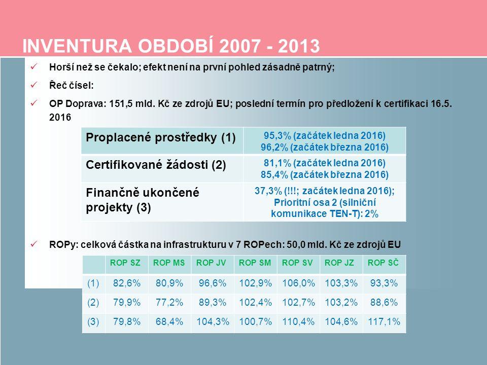 INVENTURA OBDOBÍ 2007 - 2013 Horší než se čekalo; efekt není na první pohled zásadně patrný; Řeč čísel: OP Doprava: 151,5 mld. Kč ze zdrojů EU; posled