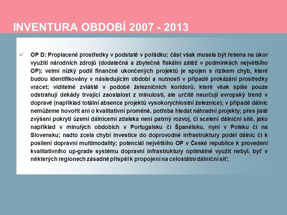 INVENTURA OBDOBÍ 2007 - 2013 OP D: Proplacené prostředky v podstatě v pořádku; část však musela být řešena na úkor využití národních zdrojů (dodatečná