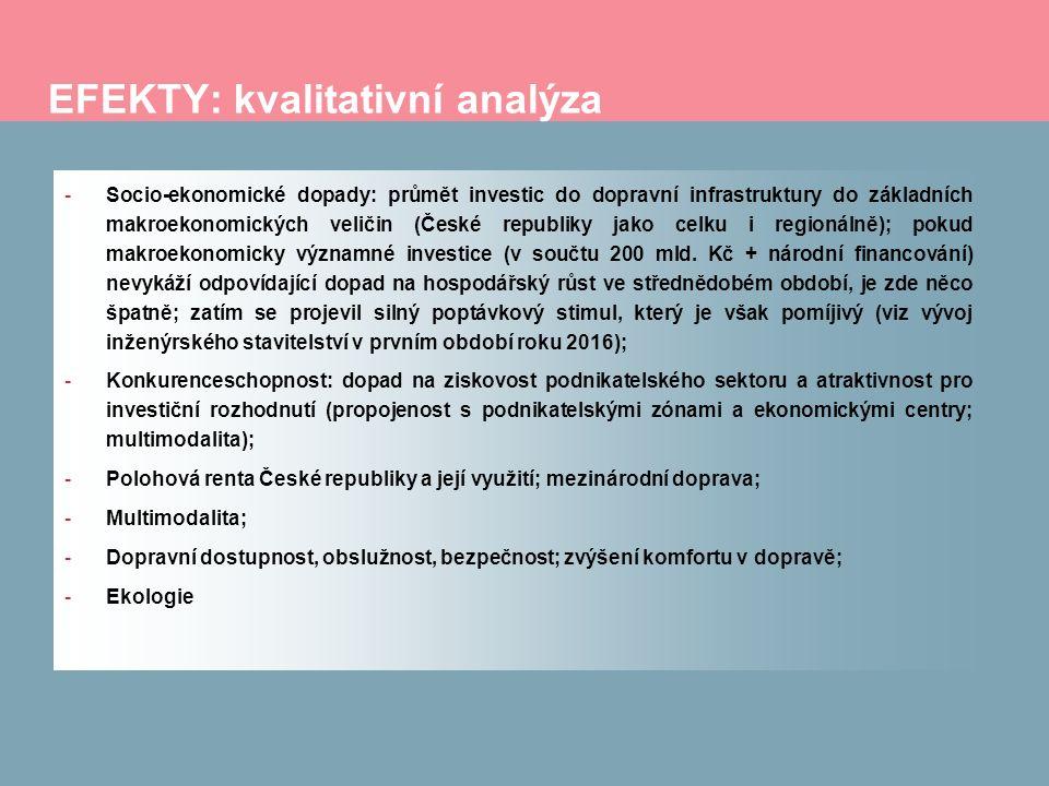 EFEKTY: kvalitativní analýza -Socio-ekonomické dopady: průmět investic do dopravní infrastruktury do základních makroekonomických veličin (České repub