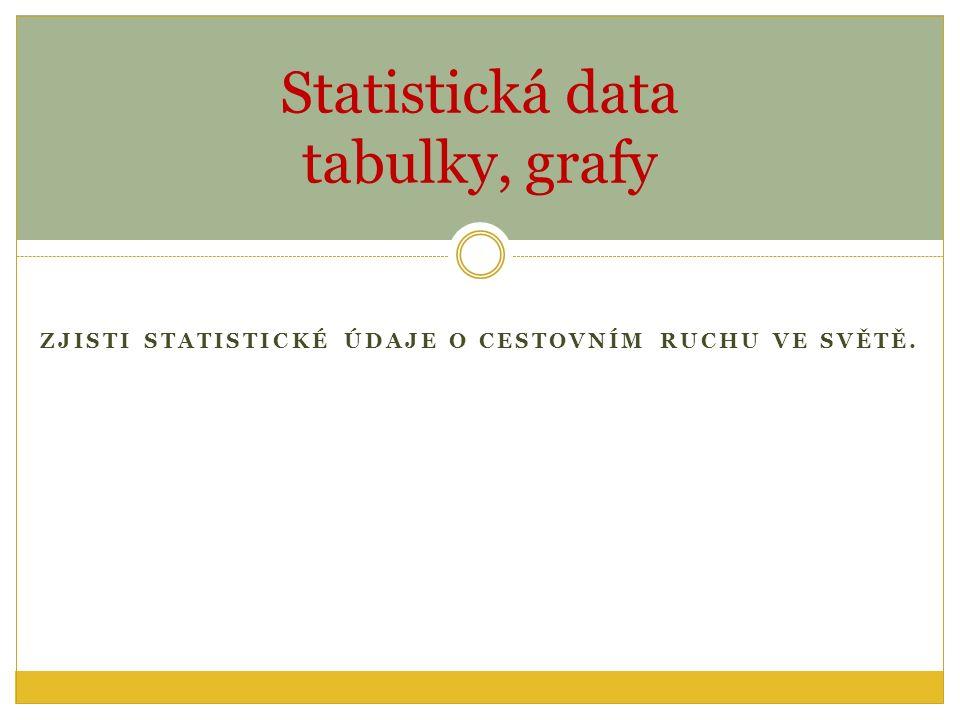 Statistická data tabulky, grafy ZJISTI STATISTICKÉ ÚDAJE O CESTOVNÍM RUCHU VE SVĚTĚ.