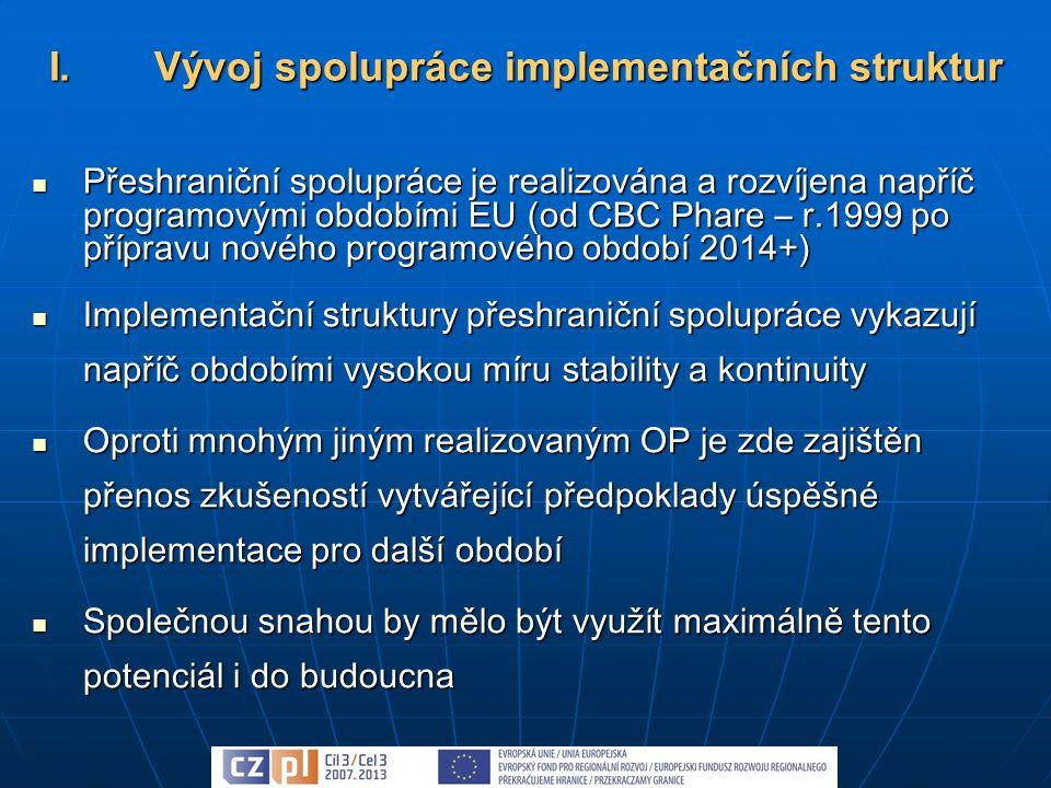 Přeshraniční spolupráce je realizována a rozvíjena napříč programovými obdobími EU (od CBC Phare – r.1999 po přípravu nového programového období 2014+) Přeshraniční spolupráce je realizována a rozvíjena napříč programovými obdobími EU (od CBC Phare – r.1999 po přípravu nového programového období 2014+) Implementační struktury přeshraniční spolupráce vykazují napříč obdobími vysokou míru stability a kontinuity Implementační struktury přeshraniční spolupráce vykazují napříč obdobími vysokou míru stability a kontinuity Oproti mnohým jiným realizovaným OP je zde zajištěn přenos zkušeností vytvářející předpoklady úspěšné implementace pro další období Oproti mnohým jiným realizovaným OP je zde zajištěn přenos zkušeností vytvářející předpoklady úspěšné implementace pro další období Společnou snahou by mělo být využít maximálně tento potenciál i do budoucna Společnou snahou by mělo být využít maximálně tento potenciál i do budoucna I.Vývoj spolupráce implementačních struktur
