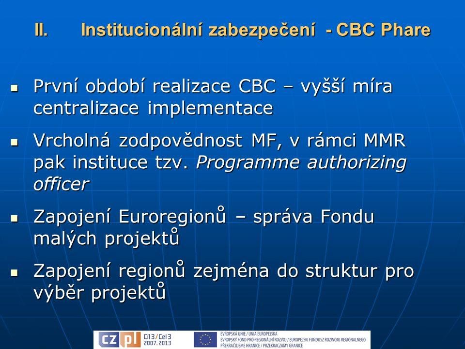 Řídící zodpovědnost členského státu (rozhodnutím EK pověřena ČR, vláda pověřila MMR) Řídící zodpovědnost členského státu (rozhodnutím EK pověřena ČR, vláda pověřila MMR) Vyjednávání programů v rámci Task force, významné zastoupení aktérů všech úrovní Vyjednávání programů v rámci Task force, významné zastoupení aktérů všech úrovní Rozsáhlé zapojení a kompetence regionů ve všech fázích programu (jeho příprava a realizace, výběr projektů atd.) Rozsáhlé zapojení a kompetence regionů ve všech fázích programu (jeho příprava a realizace, výběr projektů atd.) Regiony (kraje a euroregiony) rozhodovací strukturou programu prostřednictvím účasti v Monitorovacím výboru Regiony (kraje a euroregiony) rozhodovací strukturou programu prostřednictvím účasti v Monitorovacím výboru Euroregiony v decentralizované působnosti řídily FMP Euroregiony v decentralizované působnosti řídily FMP V souladu s příslušnými nařízeními jsou na centrální úrovni zejména řídící a kontrolní funkce (odpovědnost členského státu za prostředky programu) V souladu s příslušnými nařízeními jsou na centrální úrovni zejména řídící a kontrolní funkce (odpovědnost členského státu za prostředky programu) III.Programové období 2004-2006