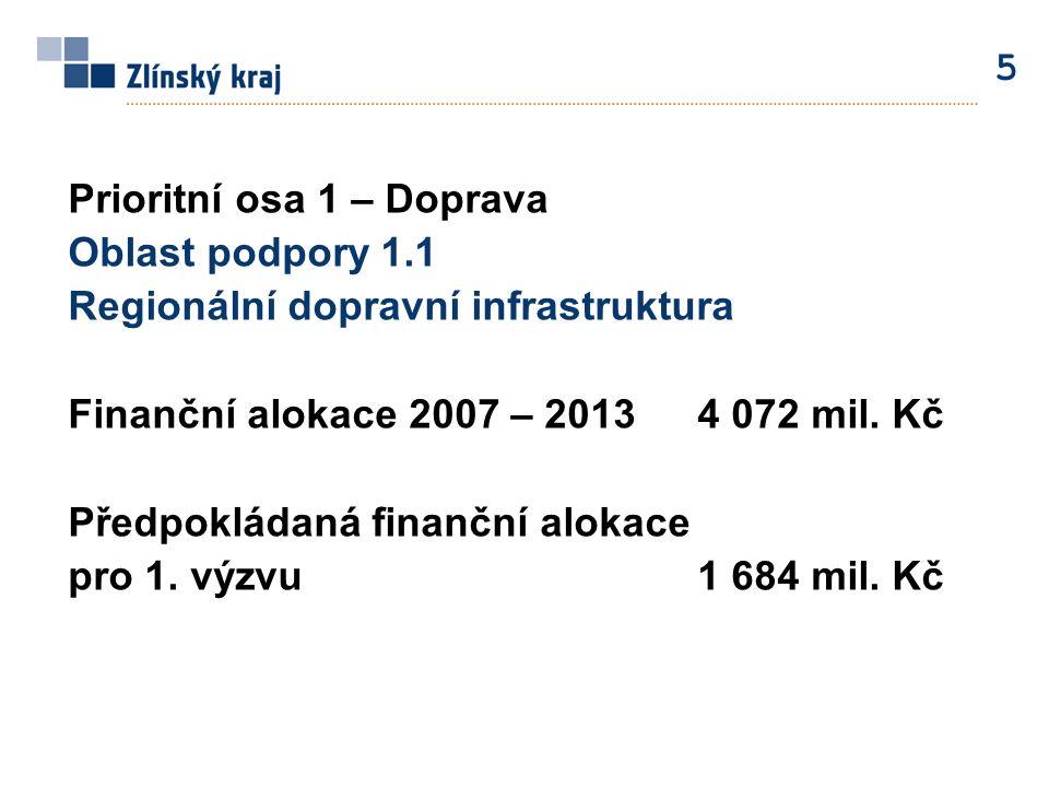 5 Prioritní osa 1 – Doprava Oblast podpory 1.1 Regionální dopravní infrastruktura Finanční alokace 2007 – 2013 4 072 mil. Kč Předpokládaná finanční al
