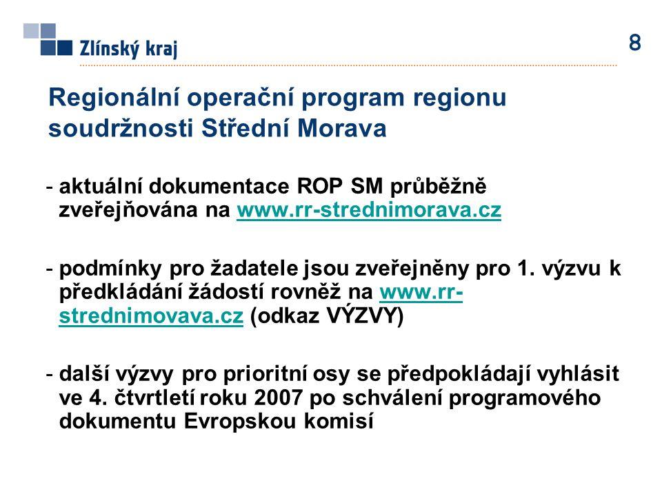 -aktuální dokumentace ROP SM průběžně zveřejňována na www.rr-strednimorava.czwww.rr-strednimorava.cz -podmínky pro žadatele jsou zveřejněny pro 1. výz