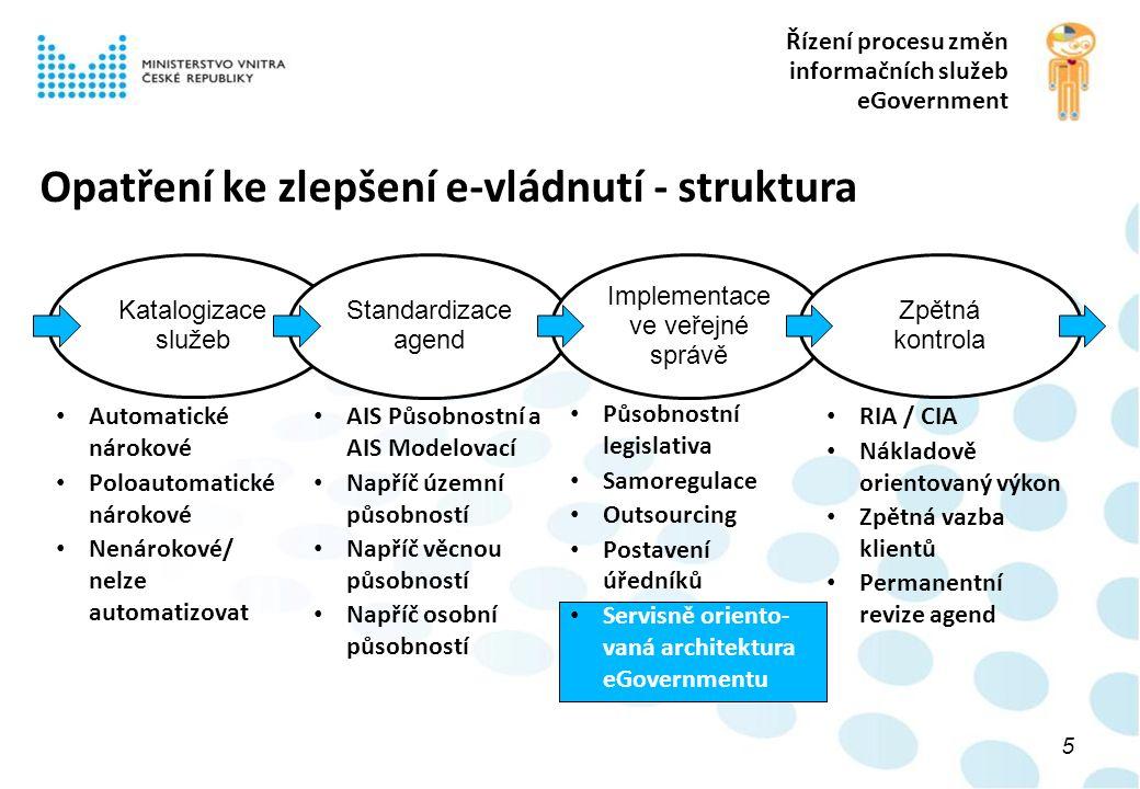 Řízení procesu změn informačních služeb eGovernment 5 Opatření ke zlepšení e-vládnutí - struktura Katalogizace služeb Standardizace agend Implementace ve veřejné správě Zpětná kontrola Automatické nárokové Poloautomatické nárokové Nenárokové/ nelze automatizovat AIS Působnostní a AIS Modelovací Napříč územní působností Napříč věcnou působností Napříč osobní působností Působnostní legislativa Samoregulace Outsourcing Postavení úředníků Servisně oriento- vaná architektura eGovernmentu RIA / CIA Nákladově orientovaný výkon Zpětná vazba klientů Permanentní revize agend