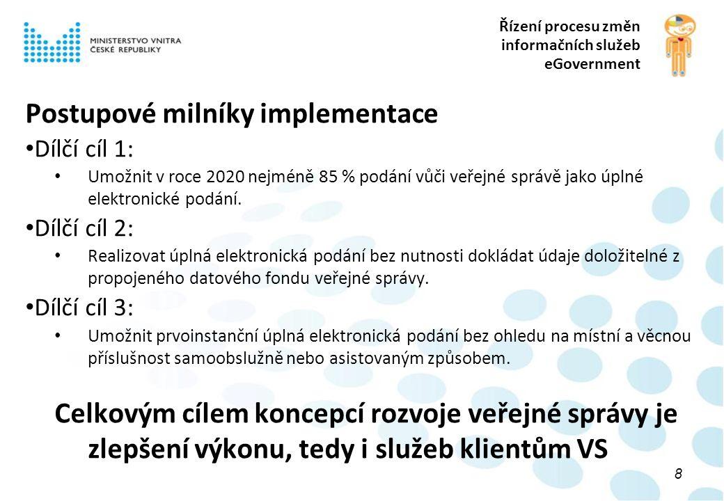 Řízení procesu změn informačních služeb eGovernment Postupové milníky implementace Dílčí cíl 1: Umožnit v roce 2020 nejméně 85 % podání vůči veřejné správě jako úplné elektronické podání.