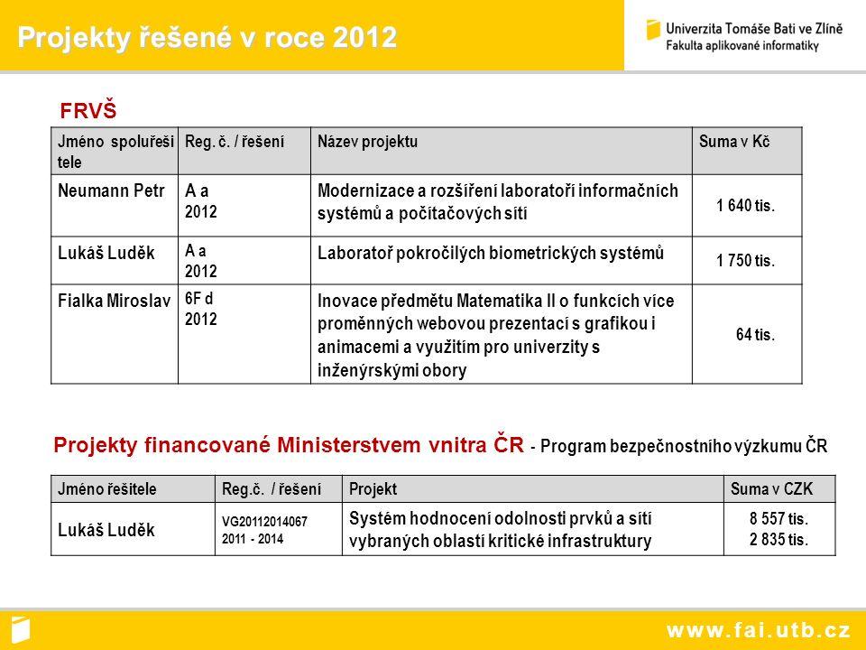 www.fai.utb.cz Projekty řešené v roce 2012 Projekty řešené v roce 2012 FRVŠ Jméno spoluřeši tele Reg.