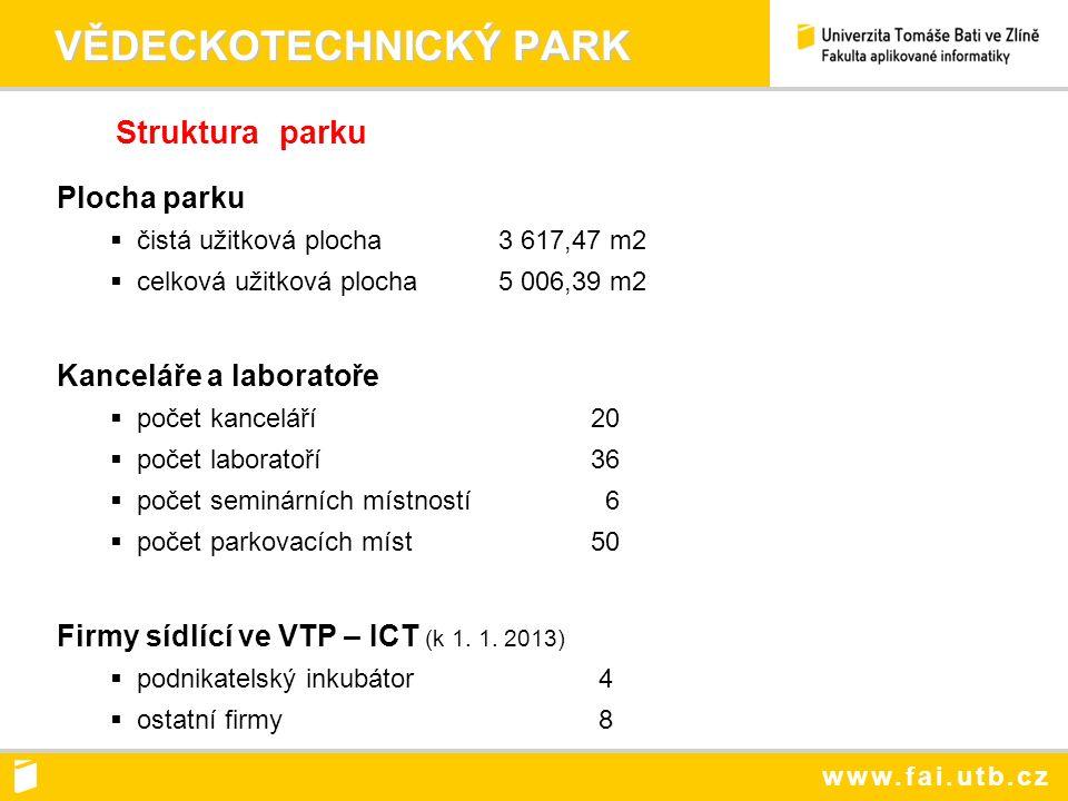 www.fai.utb.cz VĚDECKOTECHNICKÝ PARK VĚDECKOTECHNICKÝ PARK Plocha parku  čistá užitková plocha 3 617,47 m2  celková užitková plocha 5 006,39 m2 Kanceláře a laboratoře  počet kanceláří20  počet laboratoří36  počet seminárních místností 6  počet parkovacích míst50 Firmy sídlící ve VTP – ICT (k 1.