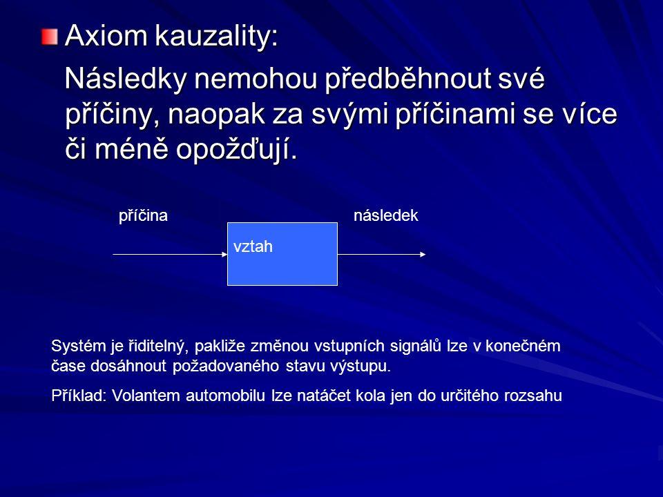 Axiom kauzality: Následky nemohou předběhnout své příčiny, naopak za svými příčinami se více či méně opožďují. Následky nemohou předběhnout své příčin