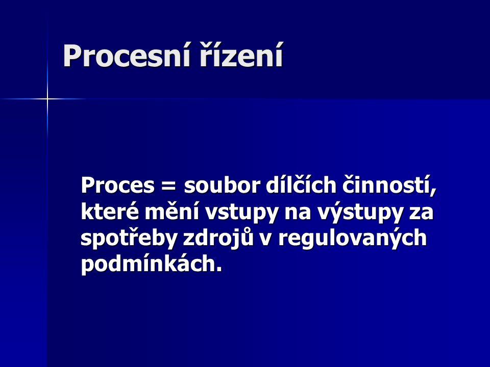 Procesní řízení Proces = soubor dílčích činností, které mění vstupy na výstupy za spotřeby zdrojů v regulovaných podmínkách.