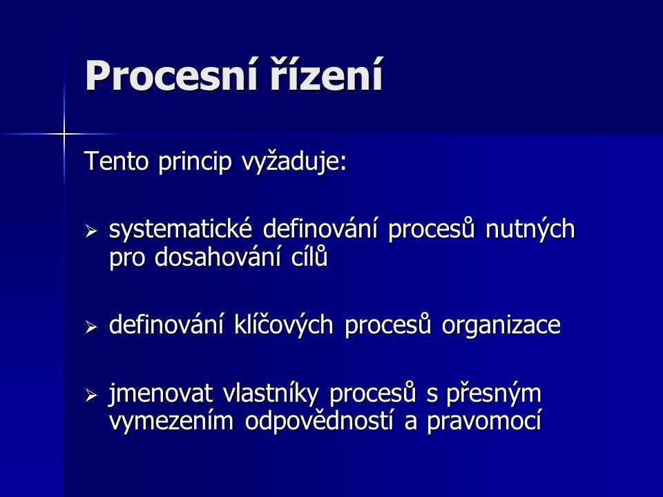 Procesní řízení Tento princip vyžaduje:  systematické definování procesů nutných pro dosahování cílů  definování klíčových procesů organizace  jmenovat vlastníky procesů s přesným vymezením odpovědností a pravomocí