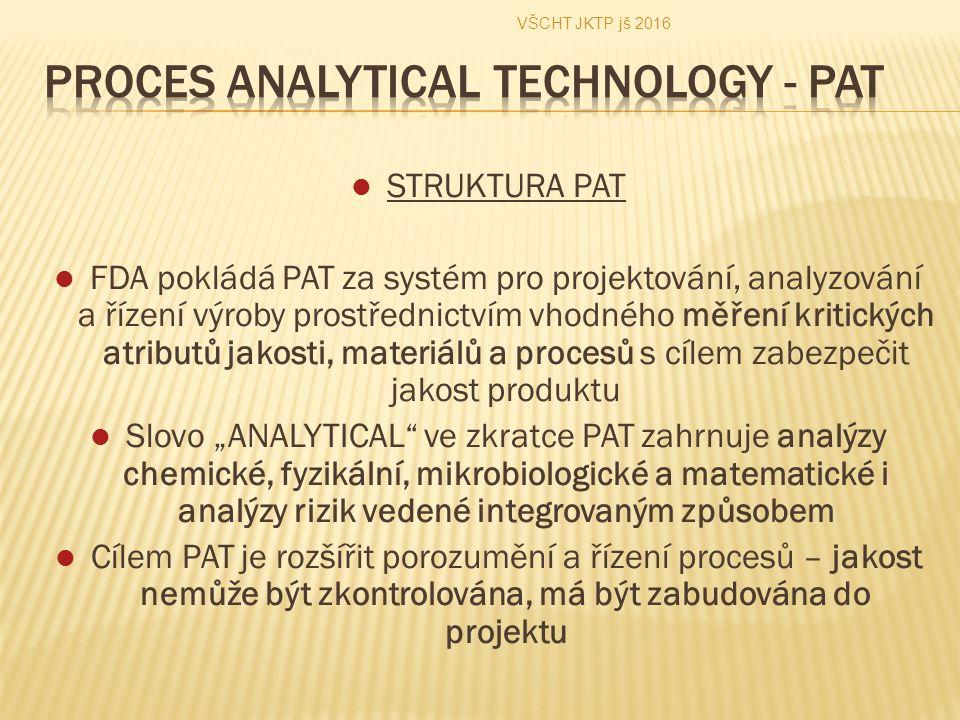 """STRUKTURA PAT FDA pokládá PAT za systém pro projektování, analyzování a řízení výroby prostřednictvím vhodného měření kritických atributů jakosti, materiálů a procesů s cílem zabezpečit jakost produktu Slovo """"ANALYTICAL ve zkratce PAT zahrnuje analýzy chemické, fyzikální, mikrobiologické a matematické i analýzy rizik vedené integrovaným způsobem Cílem PAT je rozšířit porozumění a řízení procesů – jakost nemůže být zkontrolována, má být zabudována do projektu VŠCHT JKTP jš 2016"""