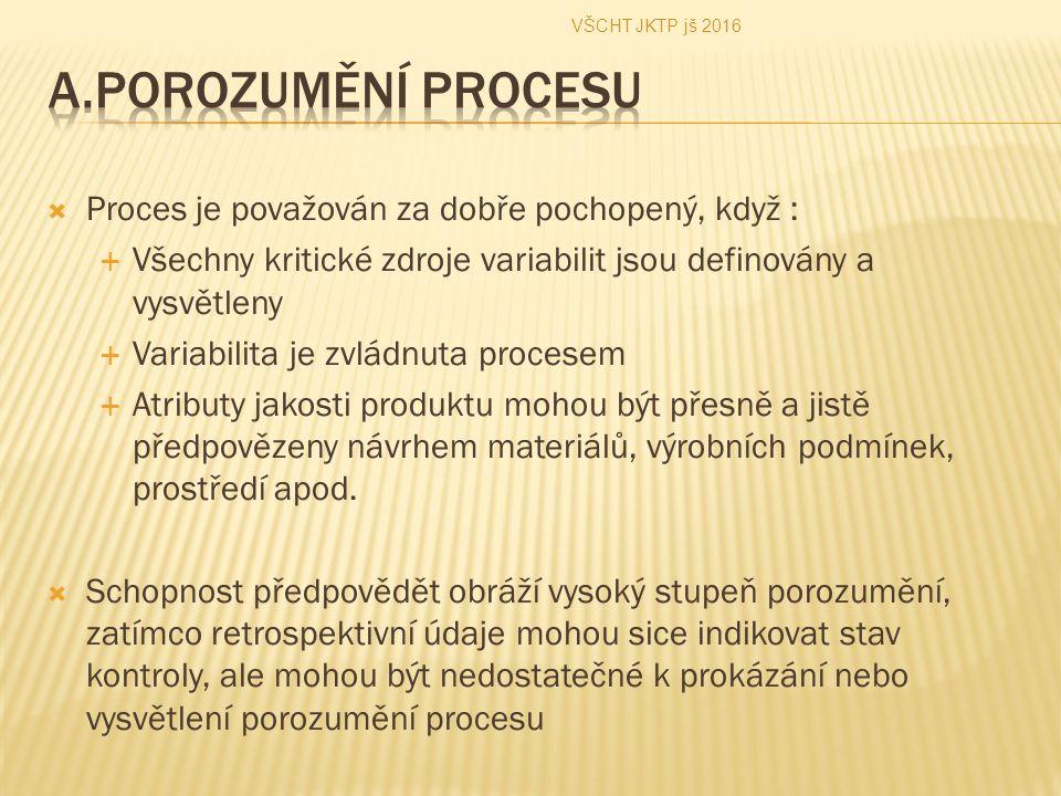  Proces je považován za dobře pochopený, když :  Všechny kritické zdroje variabilit jsou definovány a vysvětleny  Variabilita je zvládnuta procesem  Atributy jakosti produktu mohou být přesně a jistě předpovězeny návrhem materiálů, výrobních podmínek, prostředí apod.