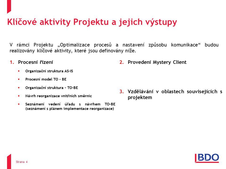 """Klíčové aktivity Projektu a jejich výstupy V rámci Projektu """"Optimalizace procesů a nastavení způsobu komunikace budou realizovány klíčové aktivity, které jsou definovány níže."""