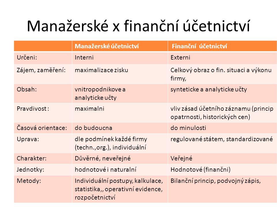 Manažerské x finanční účetnictví Manažerské účetnictví Finanční účetnictví Určeni:InterniExterni Zájem, zaměření:maximalizace ziskuCelkový obraz o fin.
