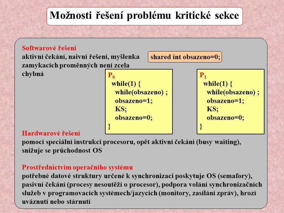 Možnosti řešení problému kritické sekce Softwarové řešení aktivní čekání, naivní řešení, myšlenka zamykacích proměnných není zcela chybná Hardwarové řešení pomocí speciální instrukcí procesoru, opět aktivní čekání (busy waiting), snižuje se průchodnost OS Prostřednictvím operačního systému potřebné datové struktury určené k synchronizaci poskytuje OS (semafory), pasivní čekání (procesy nesoutěží o procesor), podpora volání synchronizačních služeb v programovacích systémech/jazycích (monitory, zasílání zpráv), hrozí uváznutí nebo stárnutí P 0 while(1) { while(obsazeno) ; obsazeno=1; KS; obsazeno=0; } P 1 while(1) { while(obsazeno) ; obsazeno=1; KS; obsazeno=0; } shared int obsazeno=0;