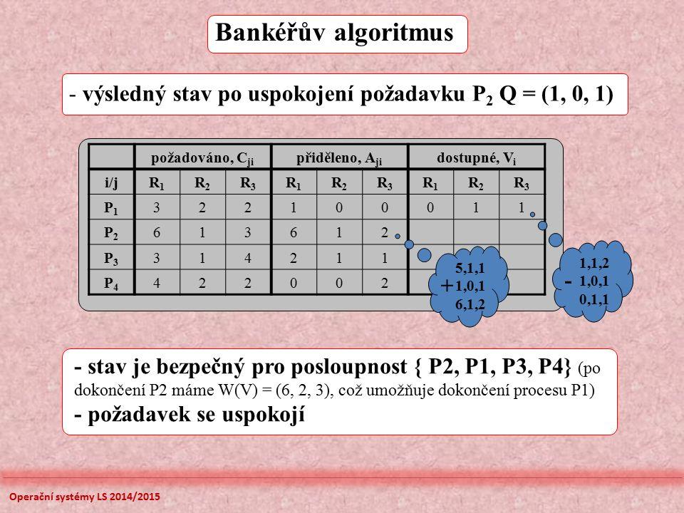 Bankéřův algoritmus požadováno, C ji přiděleno, A ji dostupné, V i i/jR1R1 R2R2 R3R3 R1R1 R2R2 R3R3 R1R1 R2R2 R3R3 P1P1 322100011 P2P2 613612 P3P3 314211 P4P4 422002 - výsledný stav po uspokojení požadavku P 2 Q = (1, 0, 1) - stav je bezpečný pro posloupnost { P2, P1, P3, P4} (po dokončení P2 máme W(V) = (6, 2, 3), což umožňuje dokončení procesu P1) - požadavek se uspokojí 5,1,1 1,0,1 6,1,2 + 1,1,2 1,0,1 0,1,1 - Operační systémy LS 2014/2015