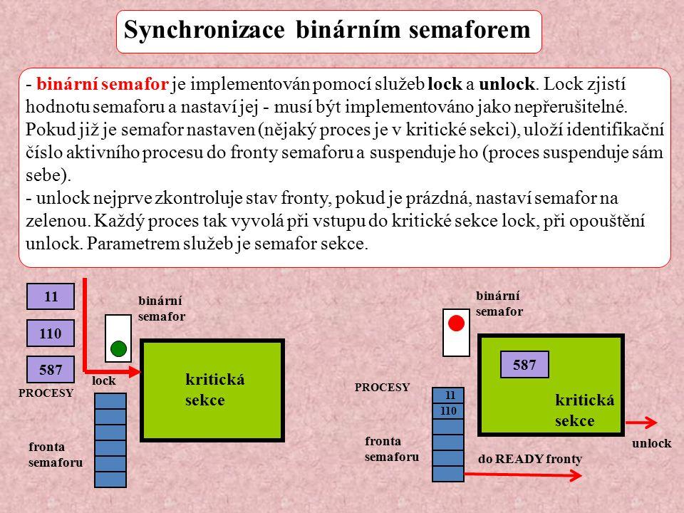 kritická sekce fronta semaforu binární semafor PROCESY 11 110 587 kritická sekce fronta semaforu binární semafor PROCESY 110 11 587 Synchronizace binárním semaforem - binární semafor je implementován pomocí služeb lock a unlock.