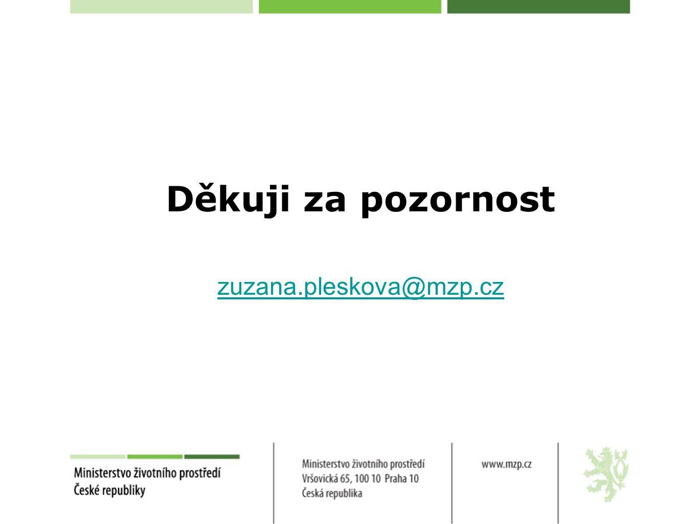 Děkuji za pozornost zuzana.pleskova@mzp.cz