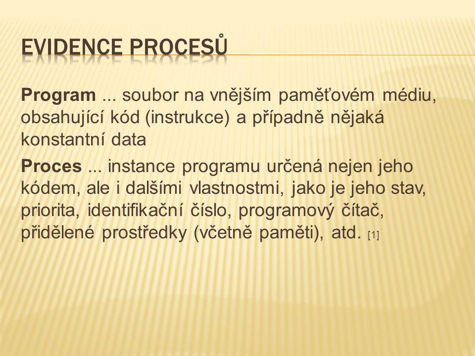 Program...
