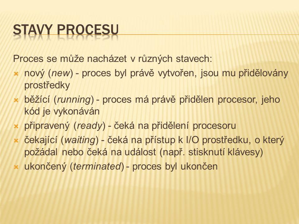 Proces se může nacházet v různých stavech:  nový (new) - proces byl právě vytvořen, jsou mu přidělovány prostředky  běžící (running) - proces má právě přidělen procesor, jeho kód je vykonáván  připravený (ready) - čeká na přidělení procesoru  čekající (waiting) - čeká na přístup k I/O prostředku, o který požádal nebo čeká na událost (např.