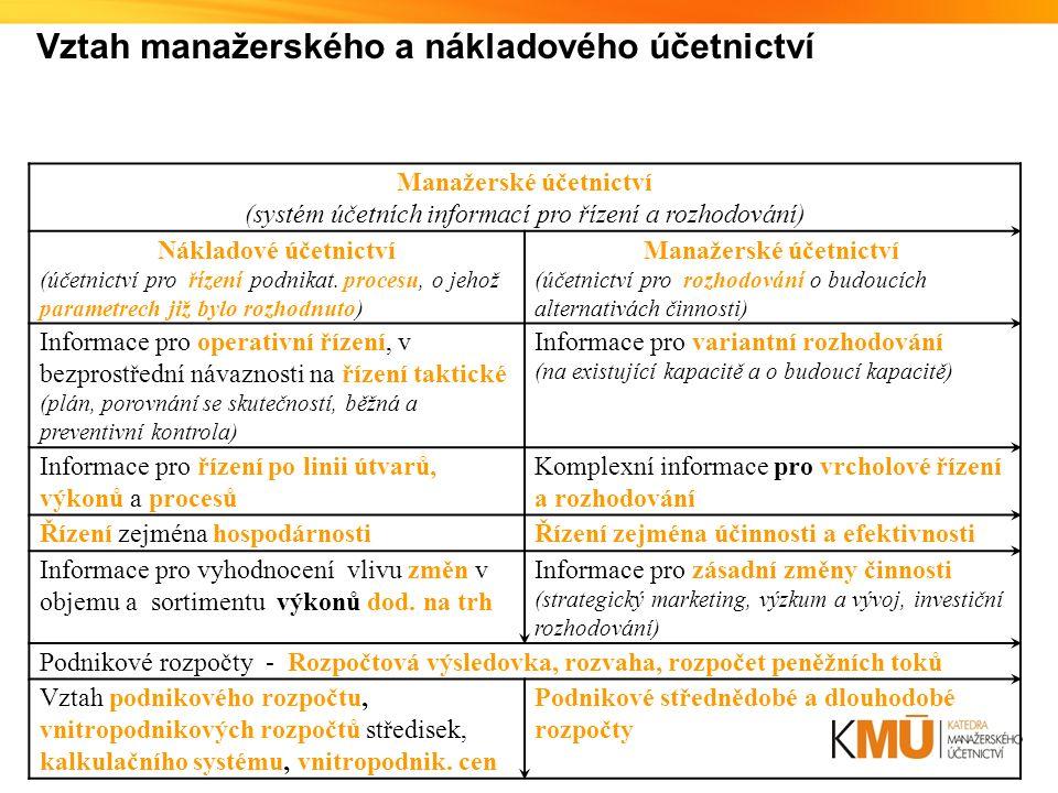 Vztah manažerského a nákladového účetnictví Manažerské účetnictví (systém účetních informací pro řízení a rozhodování) Nákladové účetnictví (účetnictví pro řízení podnikat.