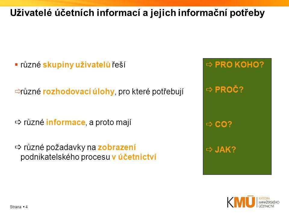 Strana  5 Uživatelé účetních informací PODNIKATELSKÝ PROCES PROCES ZÁKAZNÍCI KONKURENCE VĚŘITELÉ VLASTNÍCI EXTERNÍ UŽIVATELÉ FIN.