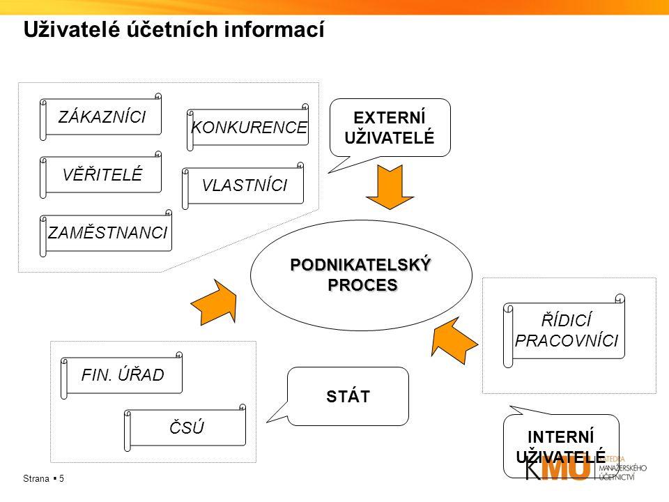 Strana  6 Uživatelé účetních informací PODNIKATELSKÝ PROCES PROCES EXTERNÍ UŽIVATELÉ STÁT INTERNÍ UŽIVATELÉ FINANČNÍ ÚČETNICTVÍ MANAŽERSKÉ ÚČETNICTVÍ DAŇOVÁ EVIDENCE A STATISTICKÉ VÝKAZY